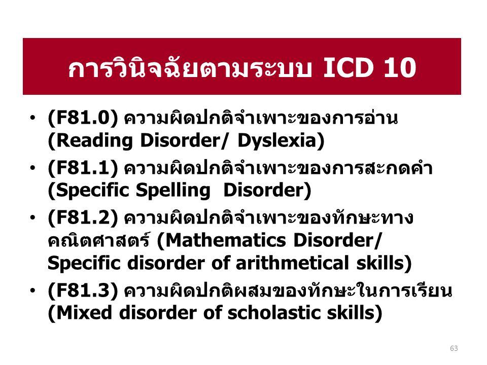 การวินิจฉัยตามระบบ ICD 10
