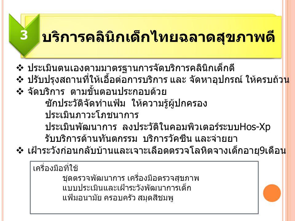 บริการคลินิกเด็กไทยฉลาดสุขภาพดี