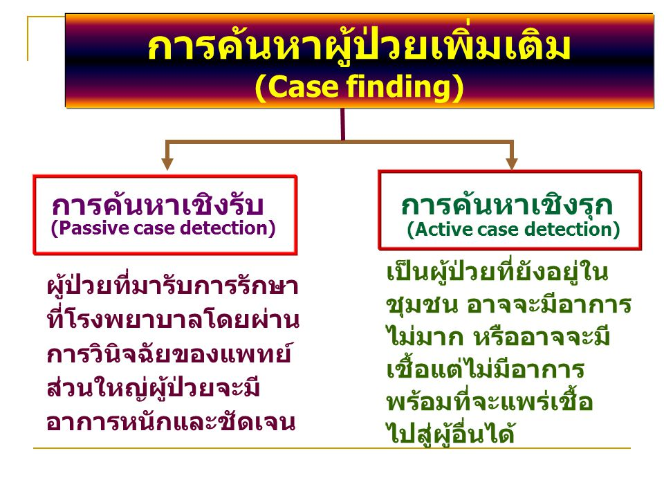 (Passive case detection) (Active case detection)