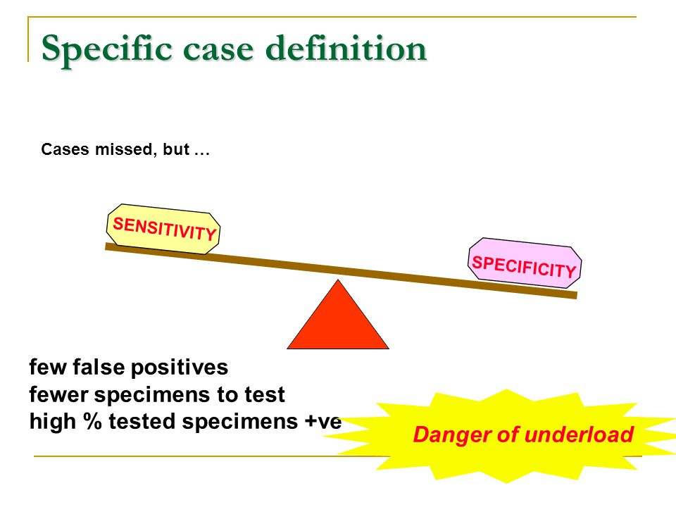 Specific case definition