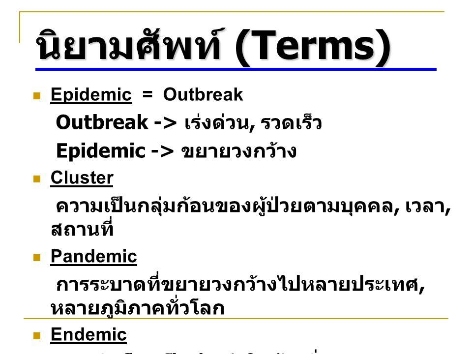 นิยามศัพท์ (Terms) Outbreak -> เร่งด่วน, รวดเร็ว