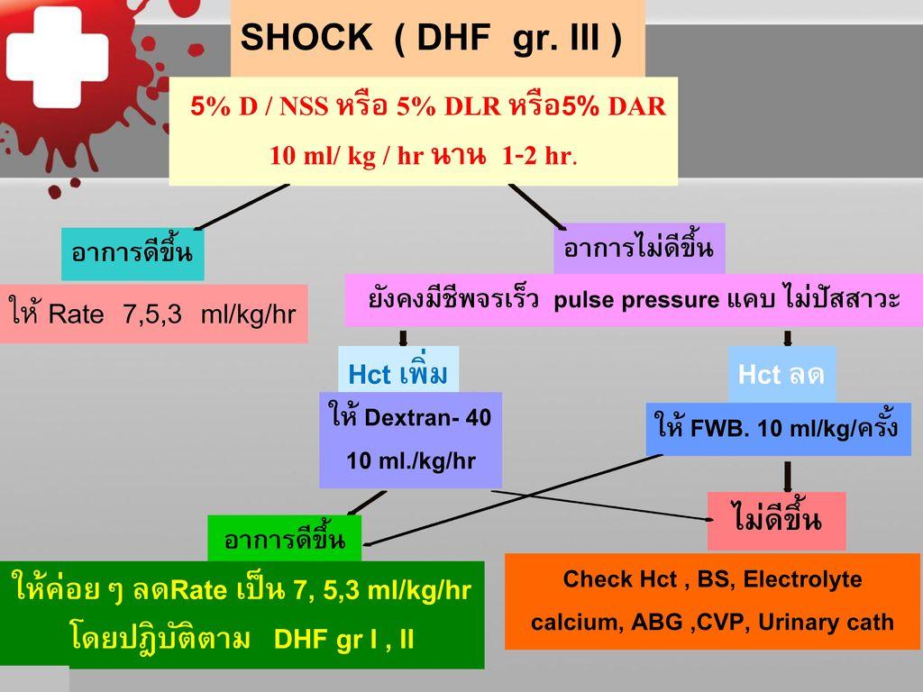 1. ช็อกนาน (Prolonged shock)