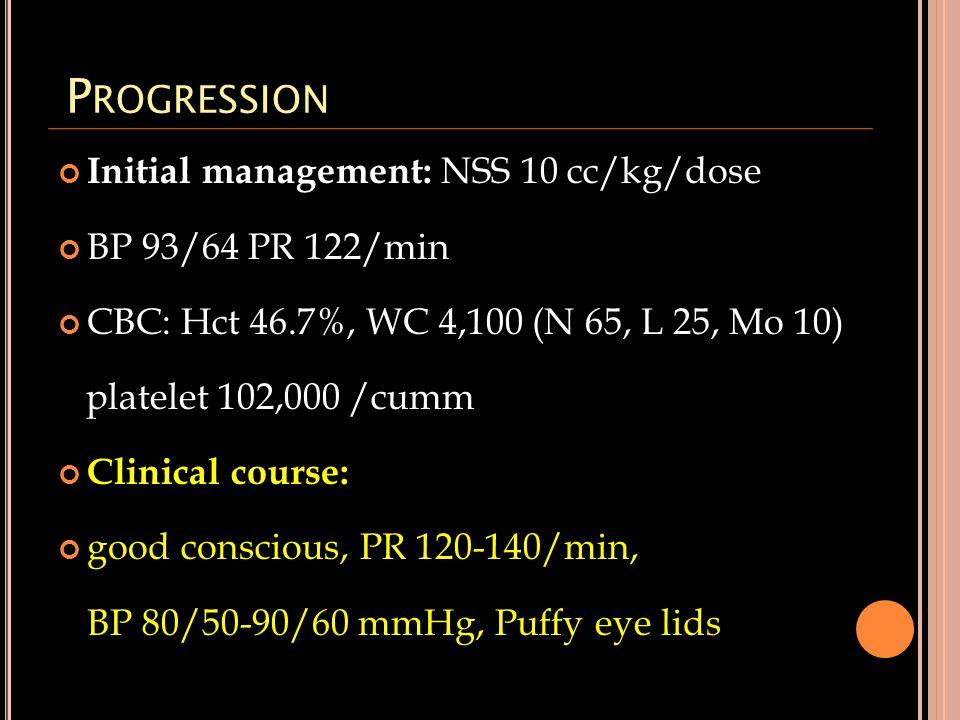 Progression Initial management: NSS 10 cc/kg/dose BP 93/64 PR 122/min