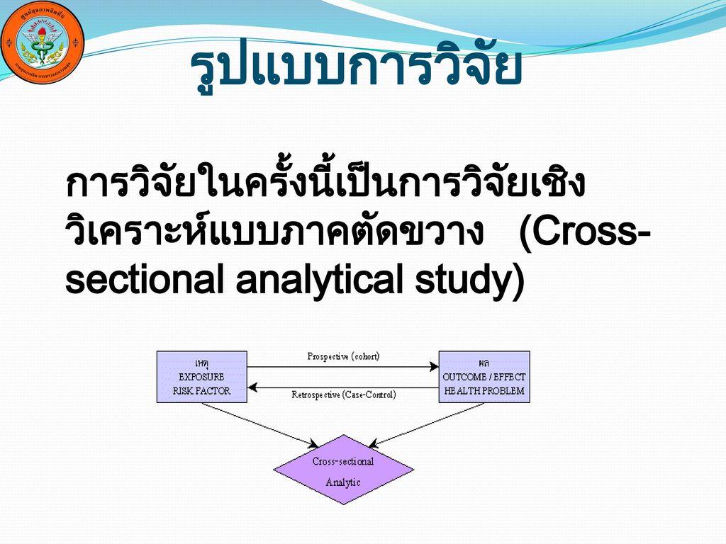 รูปแบบการวิจัย การวิจัยในครั้งนี้เป็นการวิจัยเชิงวิเคราะห์แบบภาคตัดขวาง (Cross-sectional analytical study)
