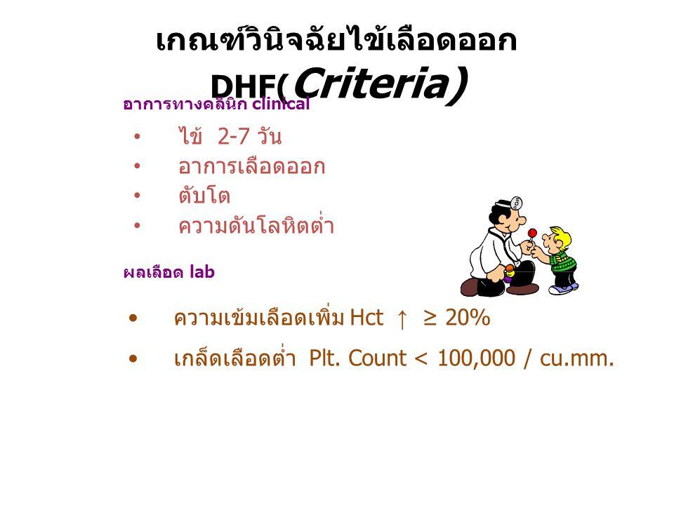 เกณฑ์วินิจฉัยไข้เลือดออก DHF(Criteria)