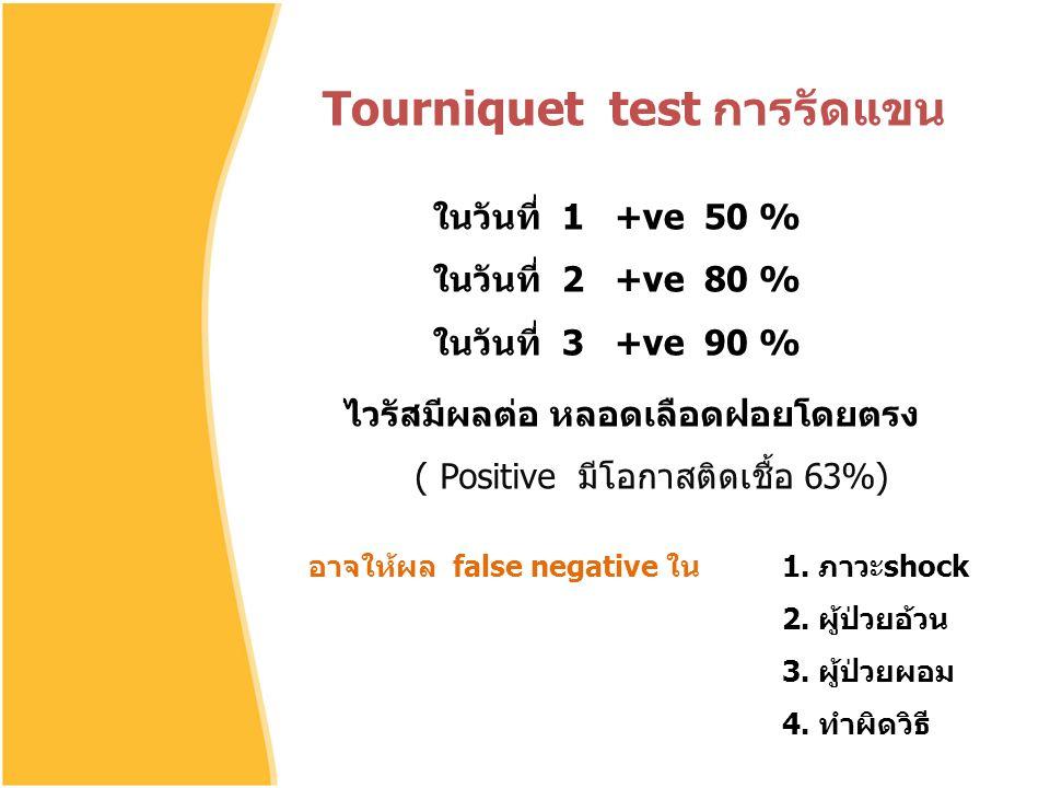 Tourniquet test การรัดแขน