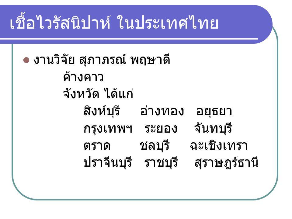 เชื้อไวรัสนิปาห์ ในประเทศไทย