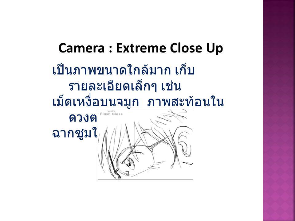 Camera : Extreme Close Up