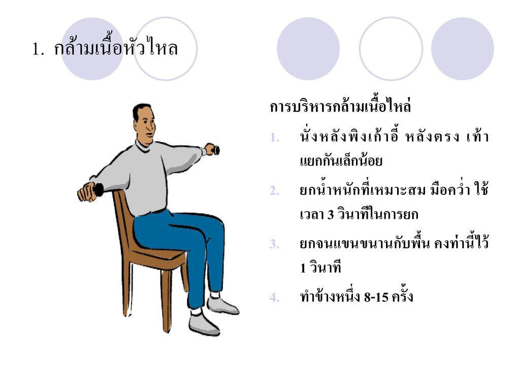 1. กล้ามเนื้อหัวไหล การบริหารกล้ามเนื้อไหล่