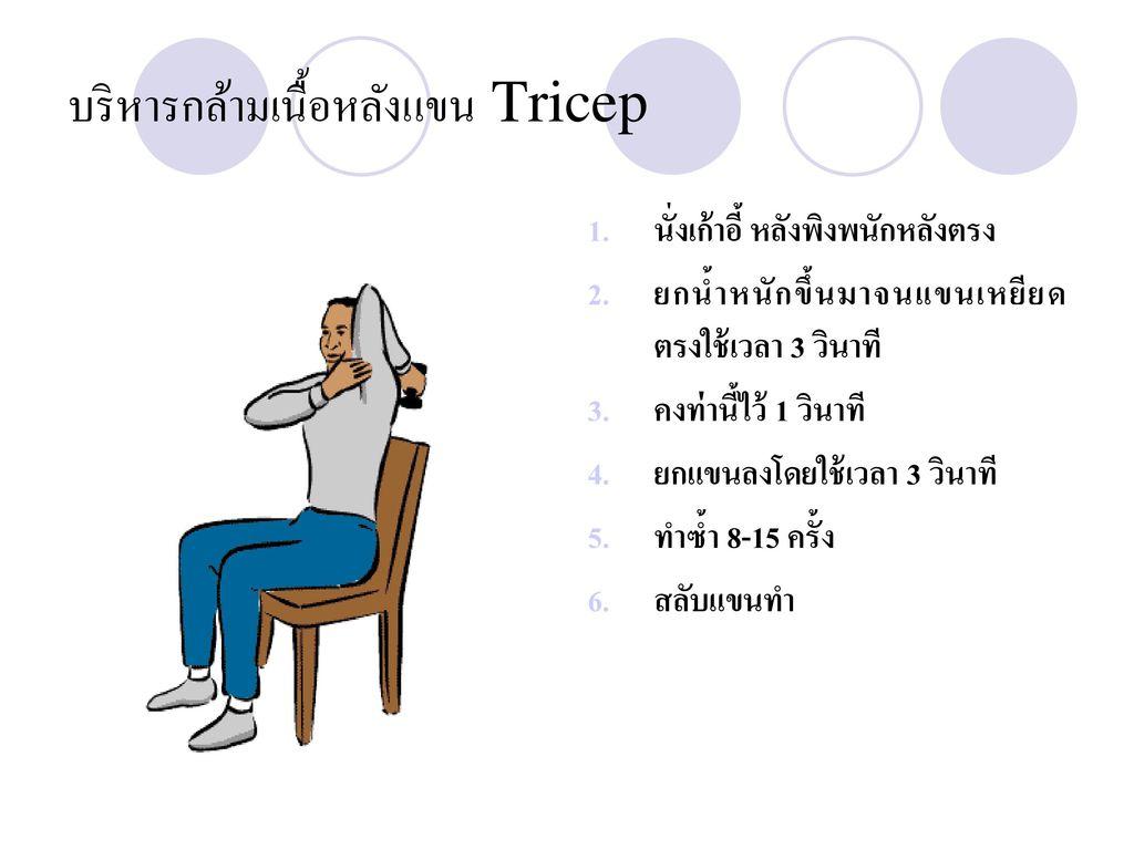 บริหารกล้ามเนื้อหลังแขน Tricep