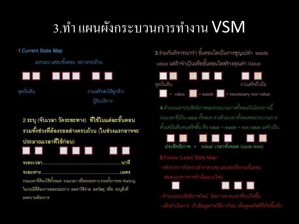 3.ทำ แผนผังกระบวนการทำงาน VSM
