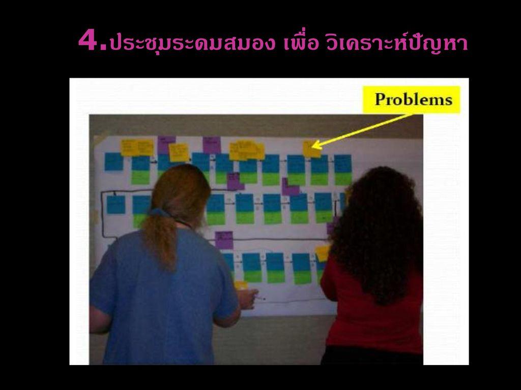 4.ประชุมระดมสมอง เพื่อ วิเคราะห์ปัญหา