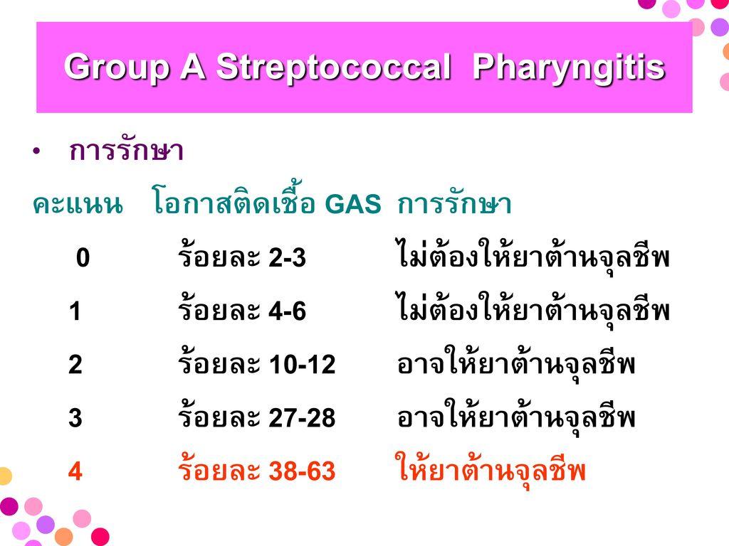 Group A Streptococcal Pharyngitis