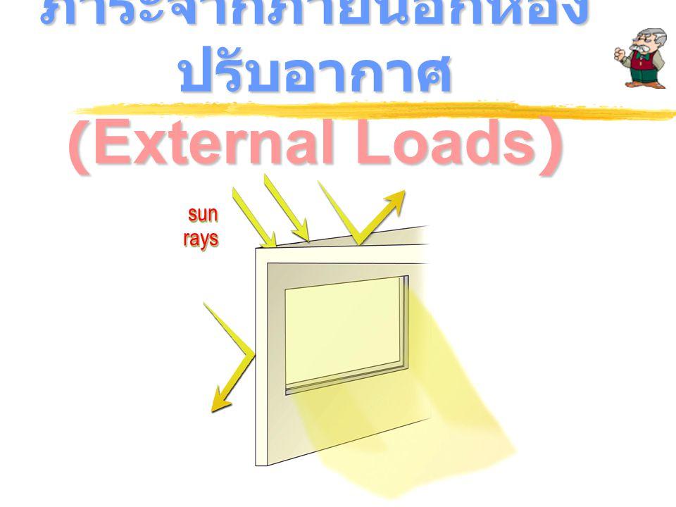 ภาระจากภายนอกห้องปรับอากาศ (External Loads)