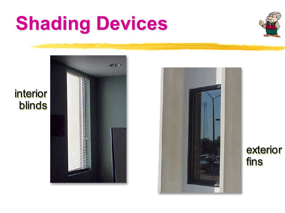 Shading Devices interior blinds exterior fins
