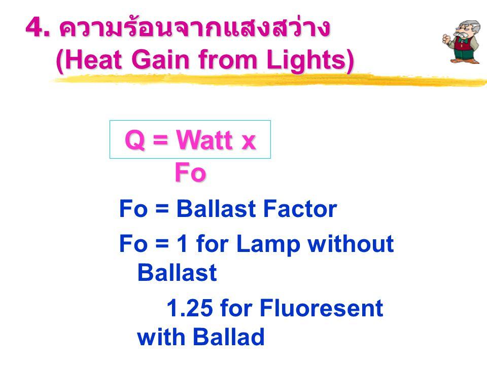 4. ความร้อนจากแสงสว่าง (Heat Gain from Lights)