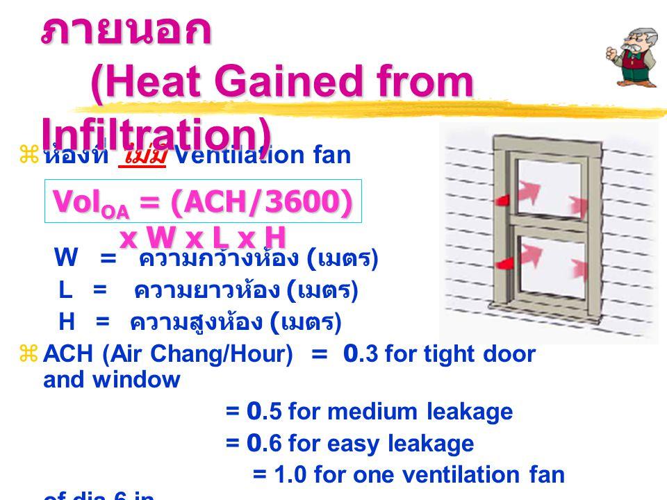 6. ความร้อนจากอากาศภายนอก (Heat Gained from Infiltration)