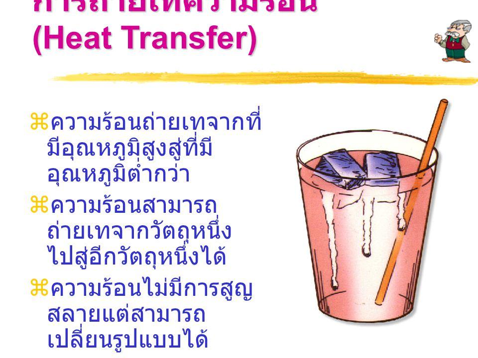 การถ่ายเทความร้อน (Heat Transfer)