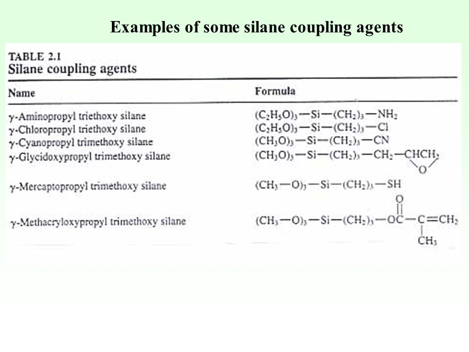 Examples of some silane coupling agents