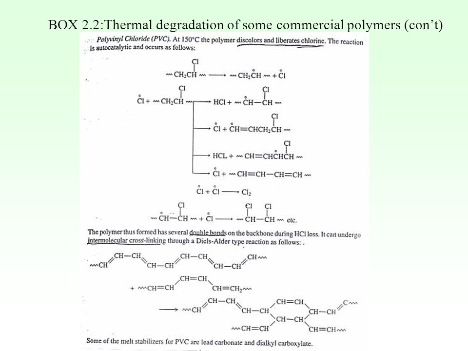 BOX 2.2:Thermal degradation of some commercial polymers (con't)
