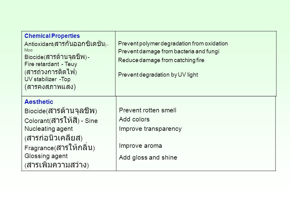 (สารคงสภาพแสง) Chemical Properties Antioxidant(สารกันออกซิเดชัน) -Moo
