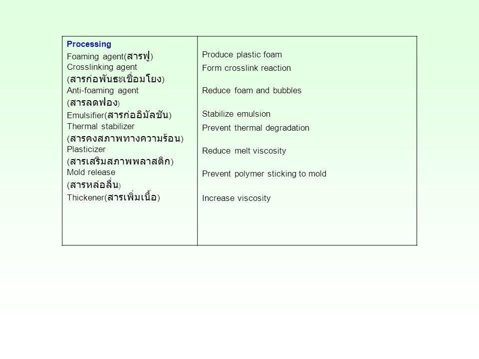 Processing Foaming agent(สารฟู) Crosslinking agent. (สารก่อพันธะเชื่อมโยง) Anti-foaming agent. (สารลดฟอง)