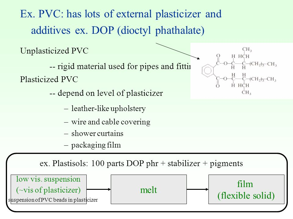 Ex. PVC: has lots of external plasticizer and additives ex