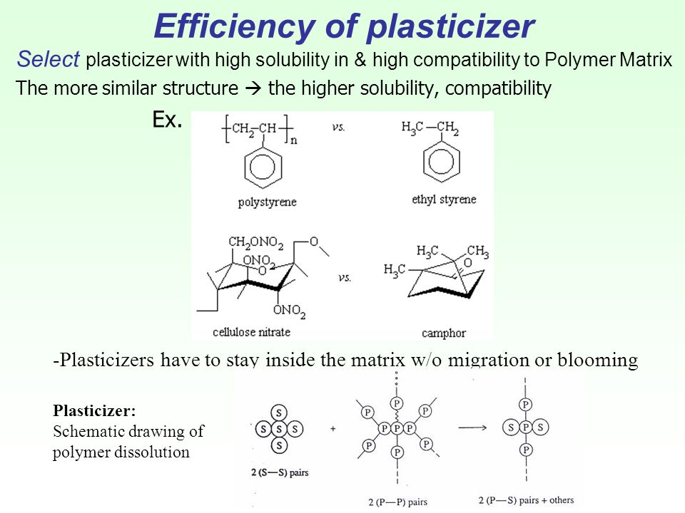Efficiency of plasticizer