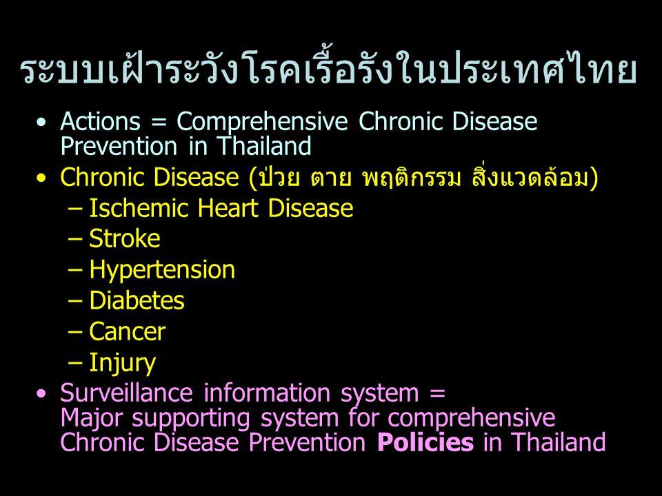 ระบบเฝ้าระวังโรคเรื้อรังในประเทศไทย