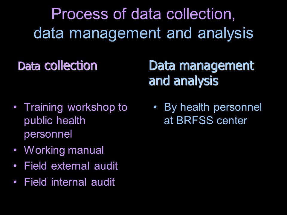 Process of data collection, data management and analysis