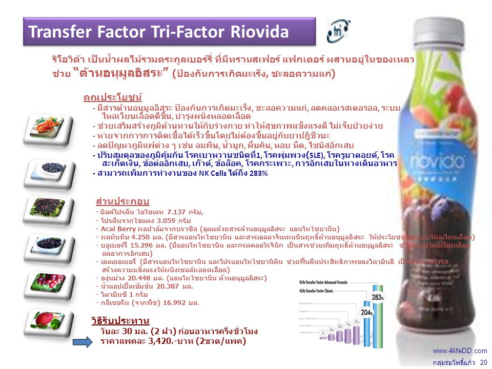 Transfer Factor Tri-Factor Riovida