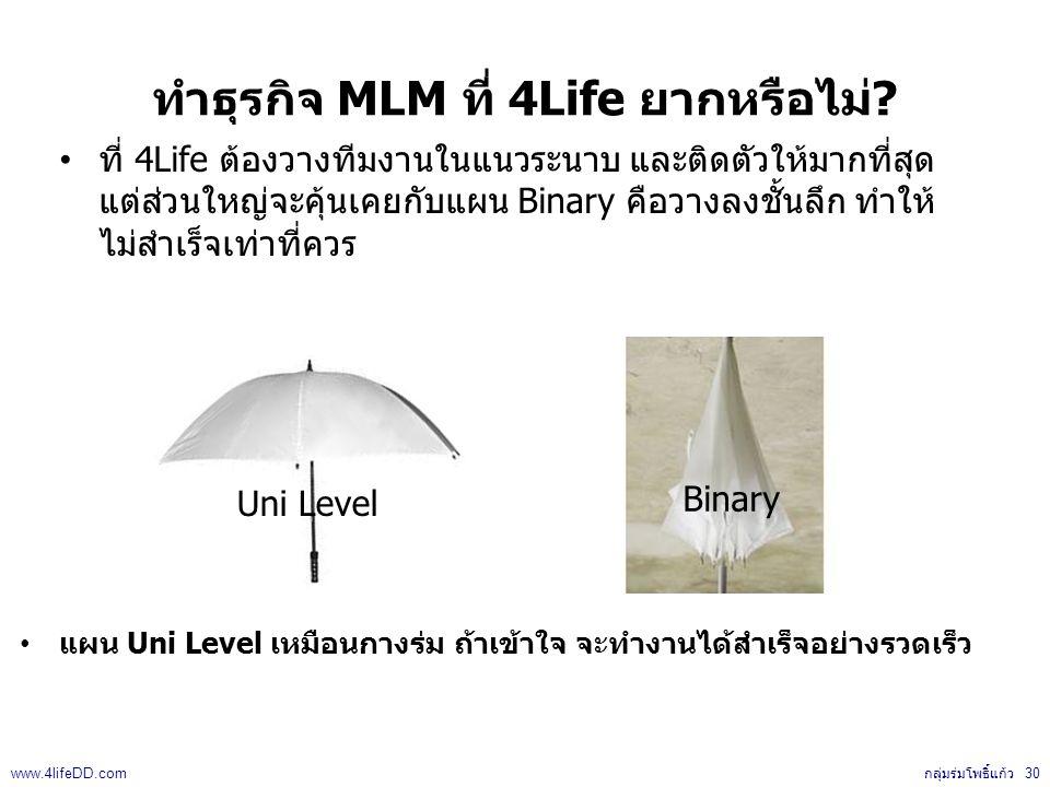 ทำธุรกิจ MLM ที่ 4Life ยากหรือไม่