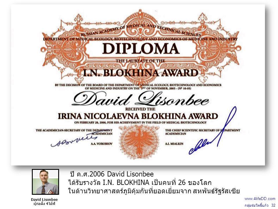 ได้รับรางวัล I.N. BLOKHINA เป็นคนที่ 26 ของโลก