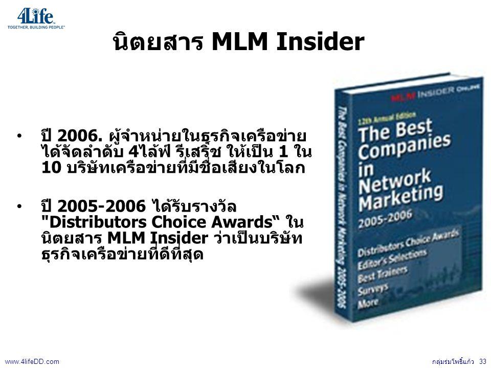 นิตยสาร MLM Insider ปี 2006. ผู้จำหน่ายในธุรกิจเครือข่ายได้จัดลำดับ 4ไล้ฟ์ รีเสริ์ช ให้เป็น 1 ใน 10 บริษัทเครือข่ายที่มีชื่อเสียงในโลก.