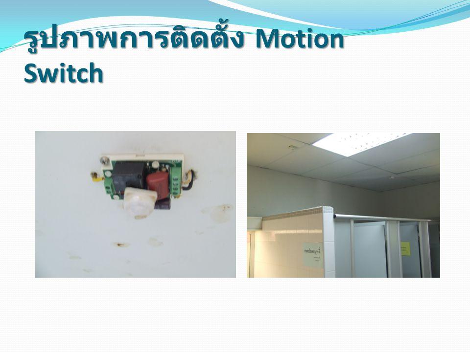 รูปภาพการติดตั้ง Motion Switch