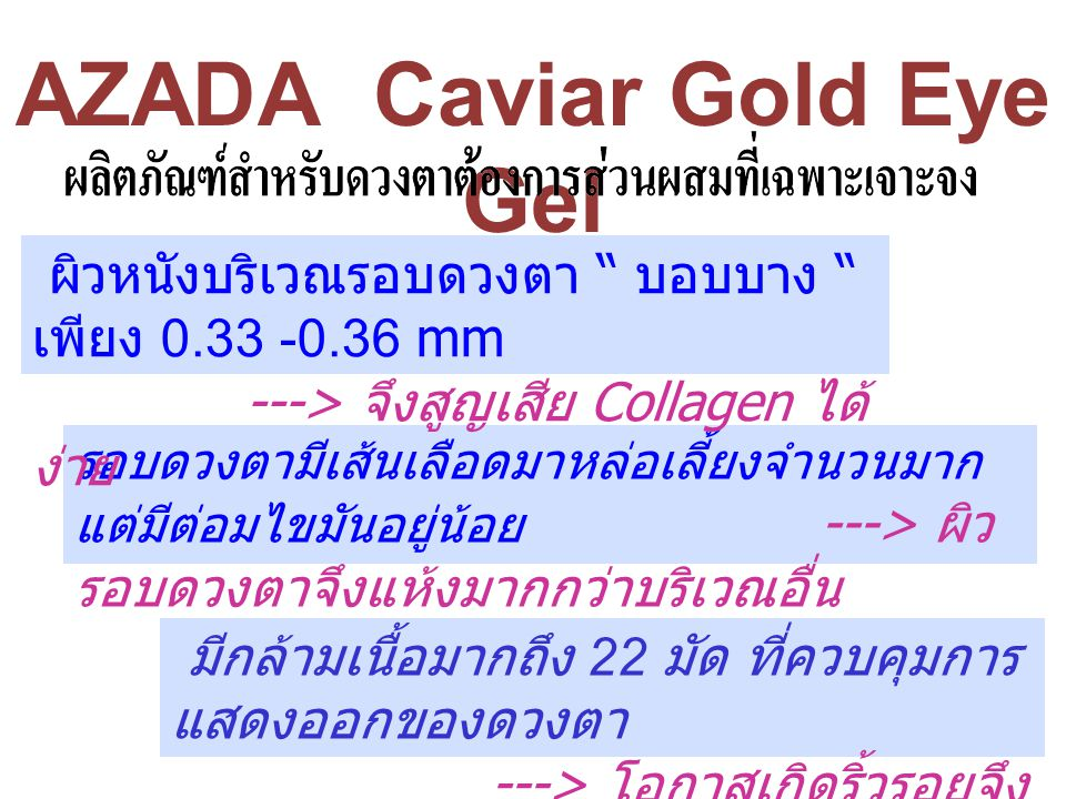 AZADA Caviar Gold Eye Gel