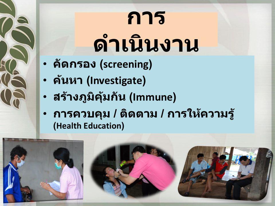 การดำเนินงาน คัดกรอง (screening) ค้นหา (Investigate)