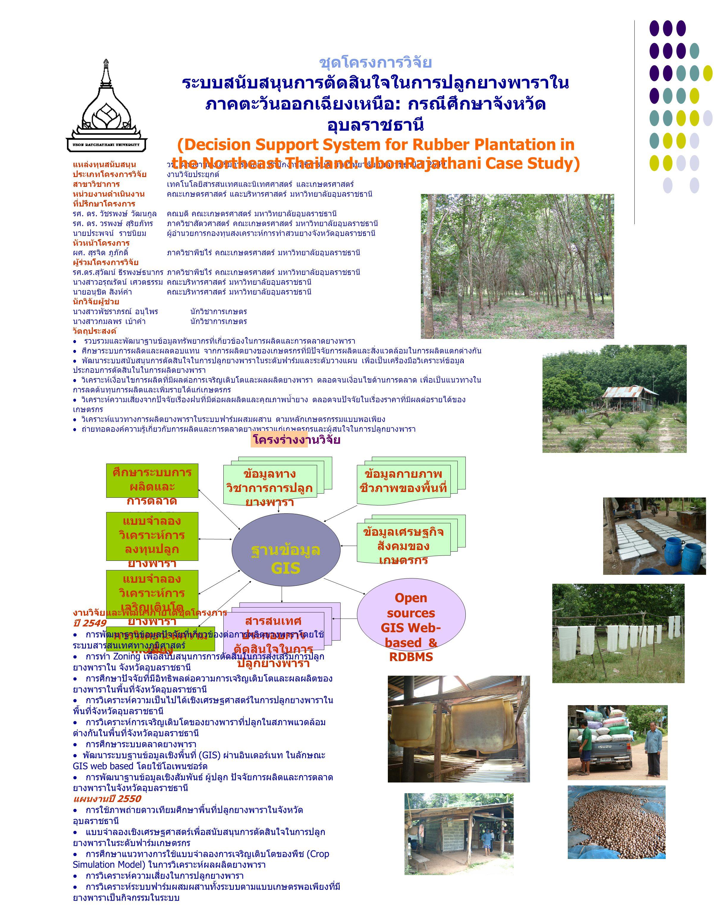 ชุดโครงการวิจัย ระบบสนับสนุนการตัดสินใจในการปลูกยางพาราในภาคตะวันออกเฉียงเหนือ: กรณีศึกษาจังหวัดอุบลราชธานี
