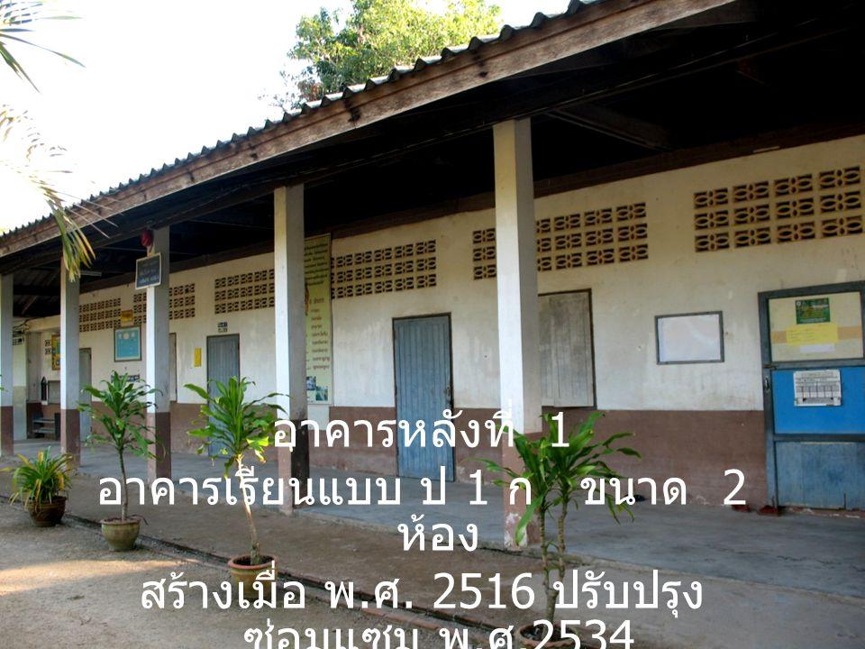 อาคารเรียนแบบ ป 1 ก ขนาด 2 ห้อง