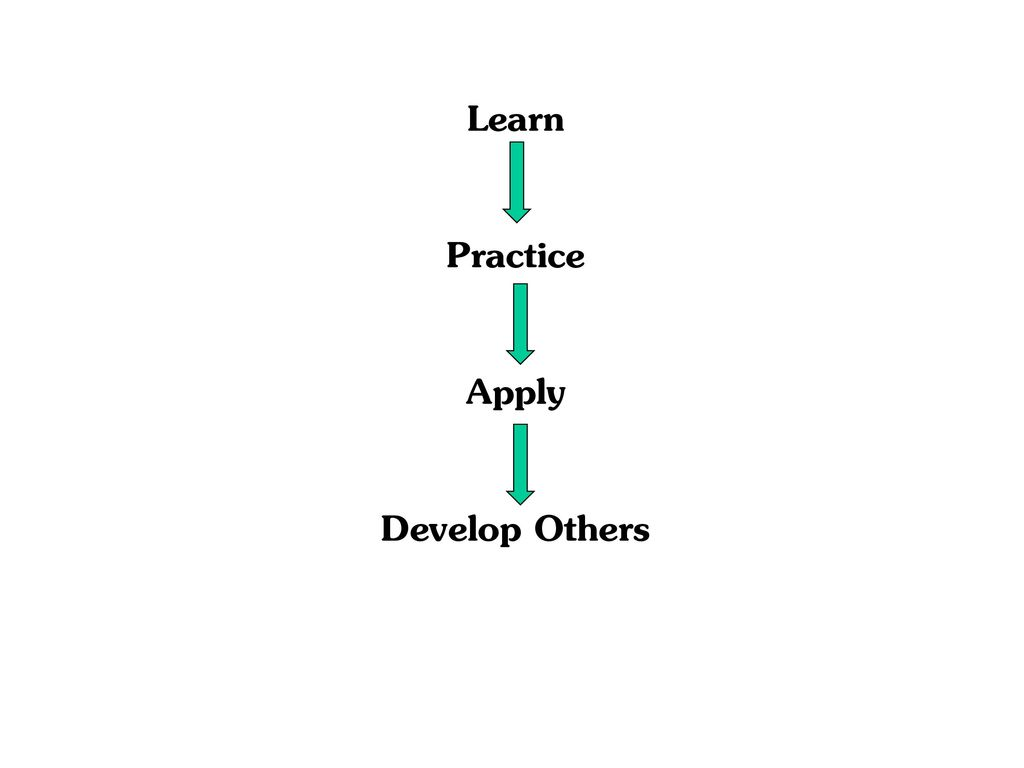 Learn Practice Apply Develop Others