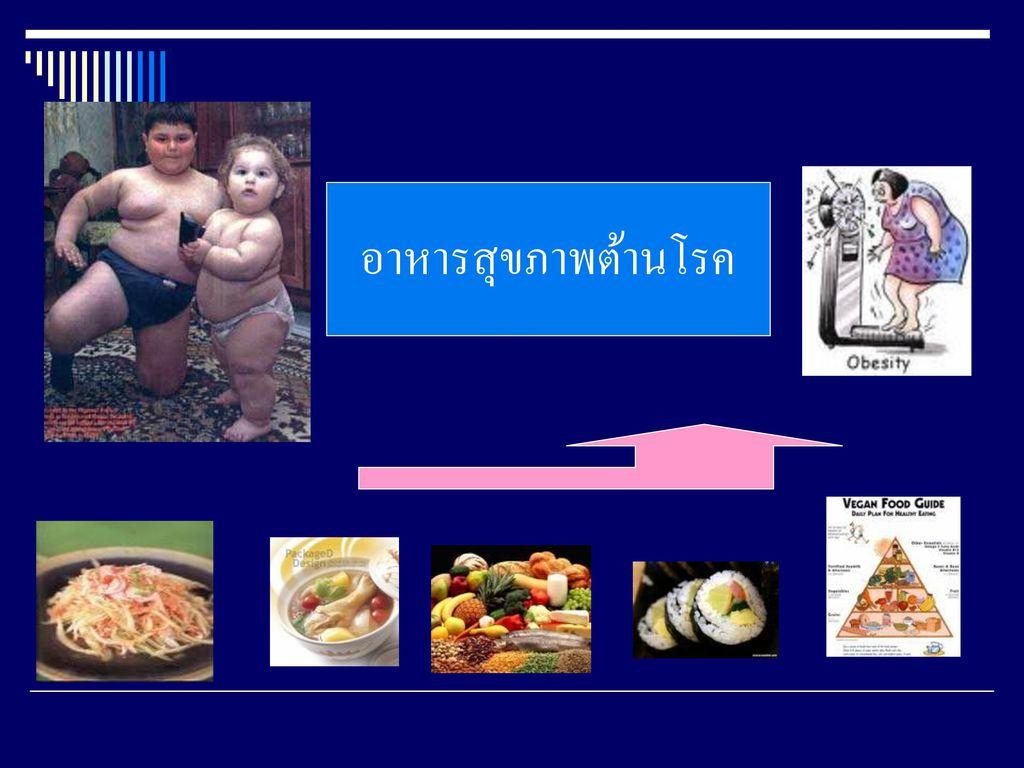 อาหารสุขภาพต้านโรค