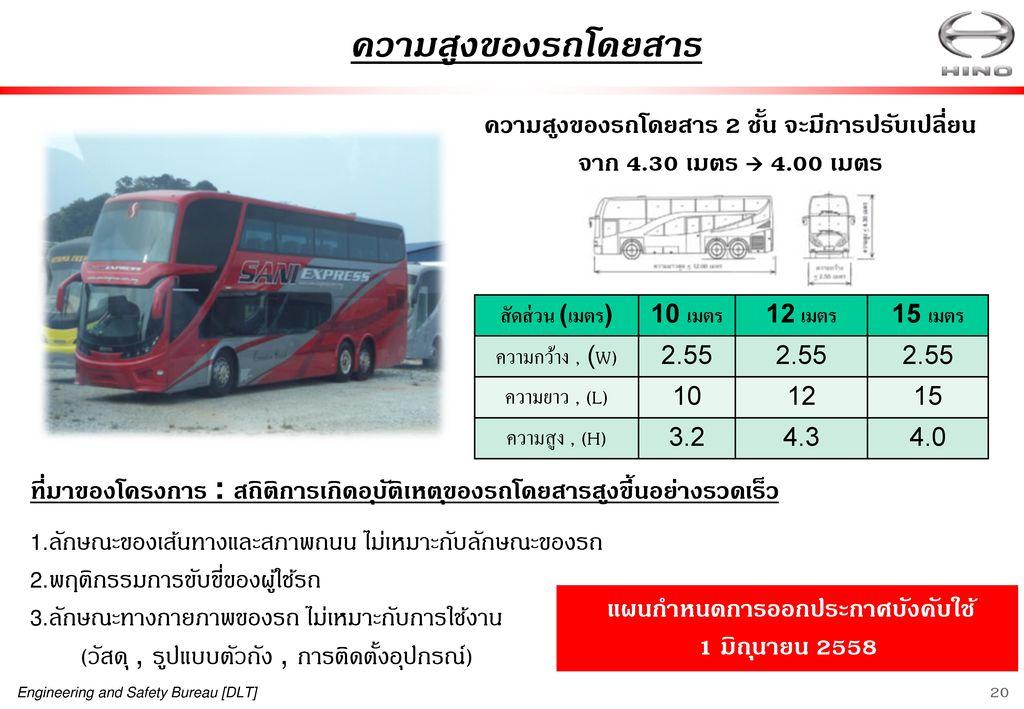 ความสูงของรถโดยสาร ความสูงของรถโดยสาร 2 ชั้น จะมีการปรับเปลี่ยน