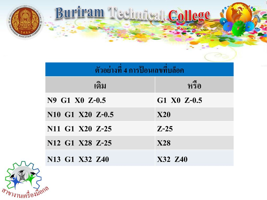 Buriram Technical College ตัวอย่างที่ 4 การป้อนเลขที่บล็อค