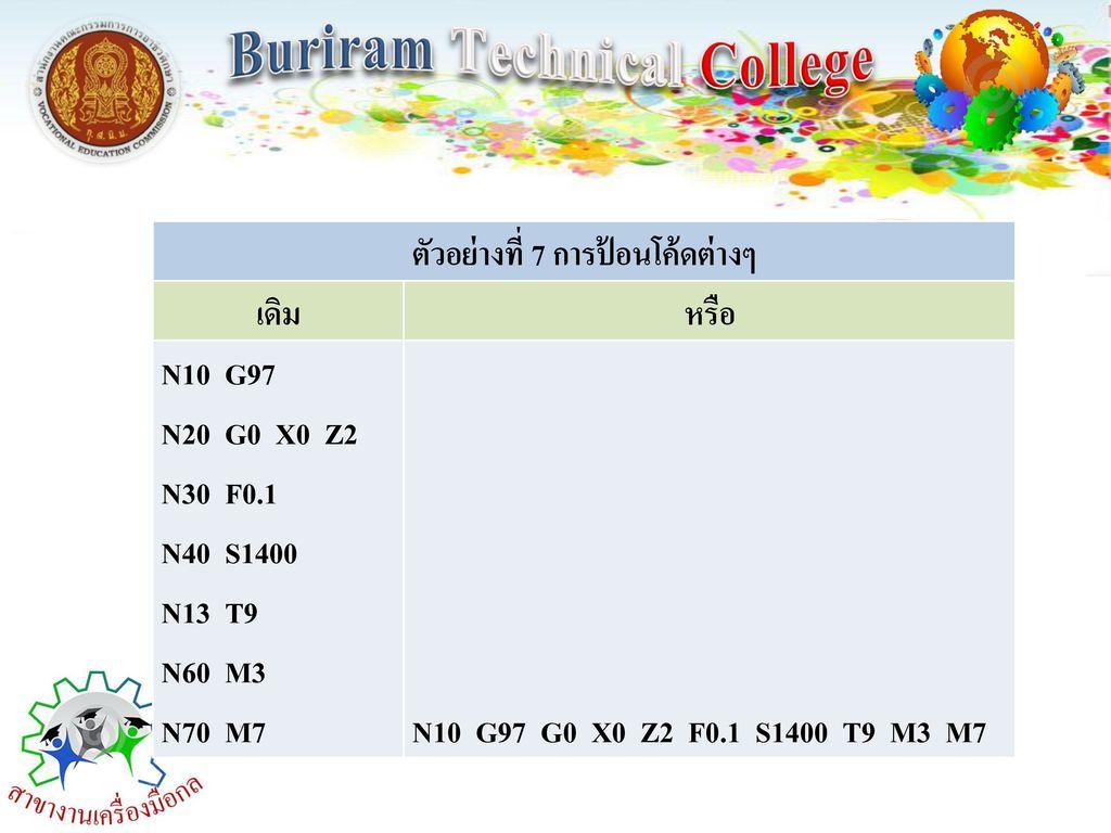 Buriram Technical College ตัวอย่างที่ 7 การป้อนโค้ดต่างๆ