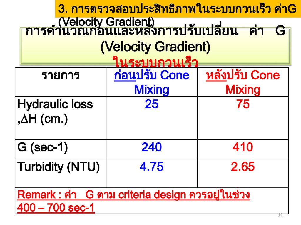 3. การตรวจสอบประสิทธิภาพในระบบกวนเร็ว ค่าG (Velocity Gradient)