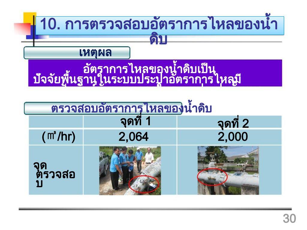 10. การตรวจสอบอัตราการไหลของน้ำดิบ