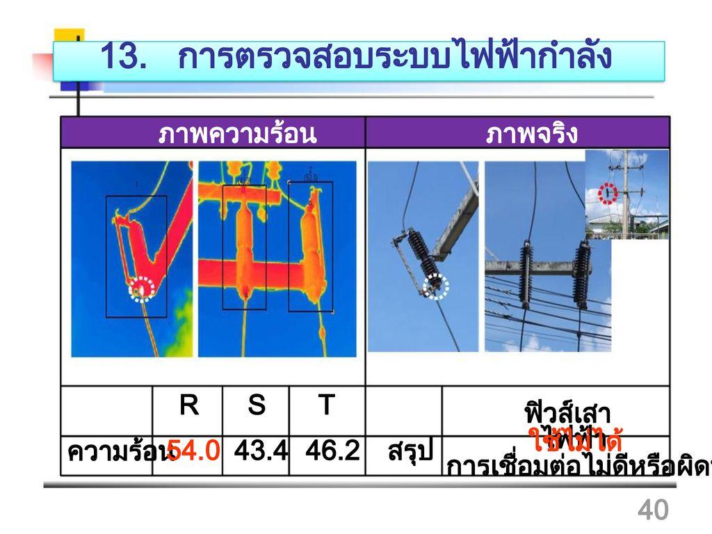 13. การตรวจสอบระบบไฟฟ้ากำลัง