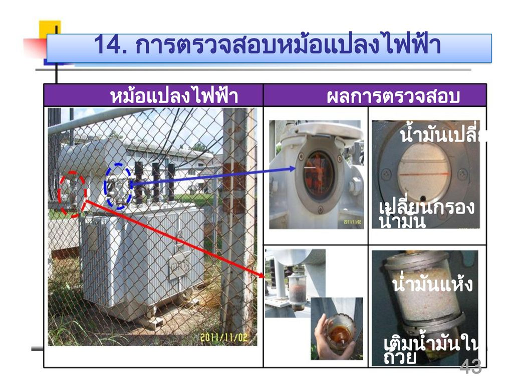 14. การตรวจสอบหม้อแปลงไฟฟ้า
