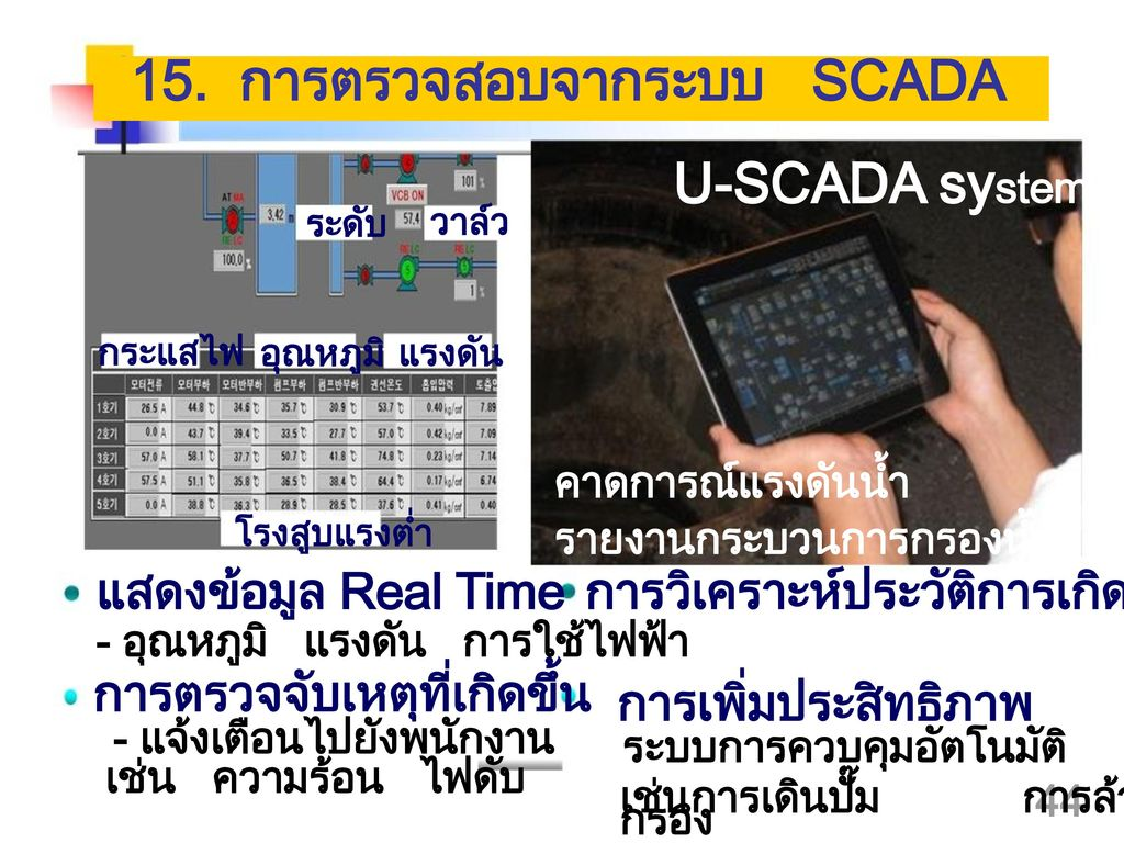 15. การตรวจสอบจากระบบ SCADA
