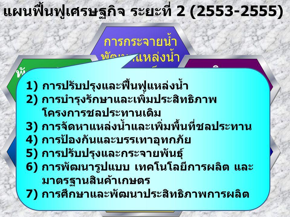 แผนฟื้นฟูเศรษฐกิจ ระยะที่ 2 (2553-2555)